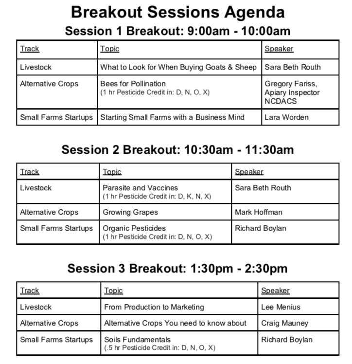 Breakout Sessions Agenda