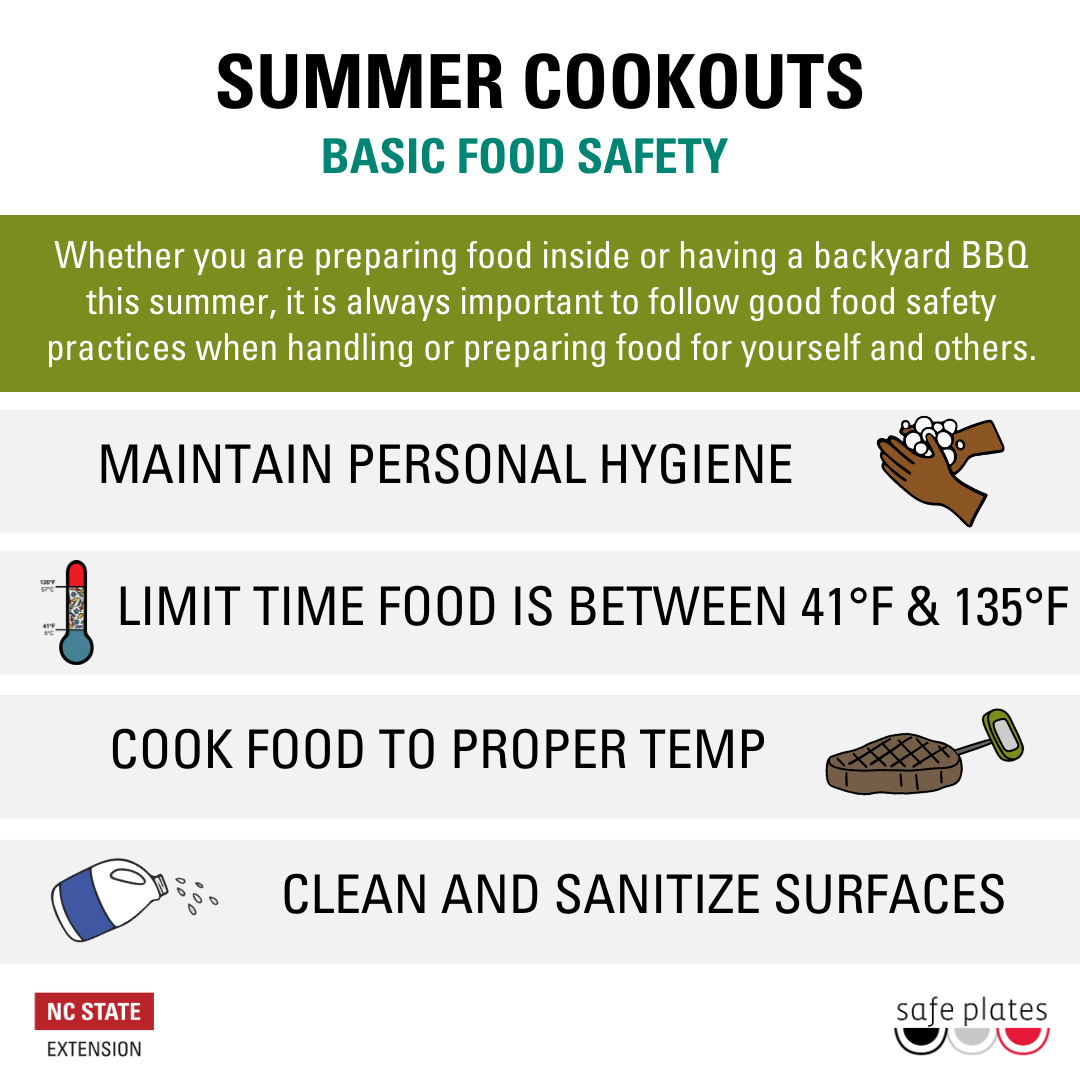 Basic Food Safety